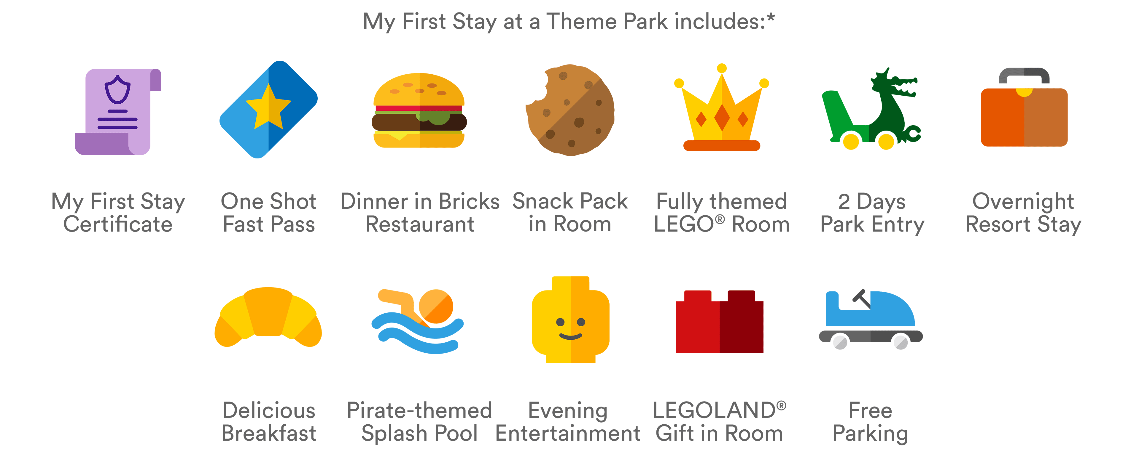 Benefits of your My First Stay at a Theme Park LEGOLAND Holiday