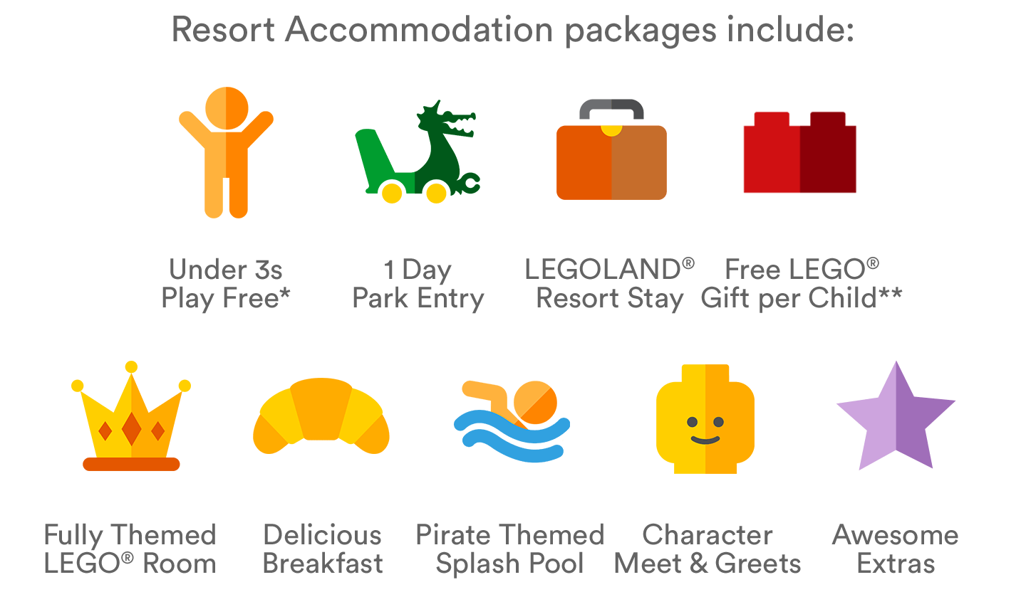 LEGOLAND Windsor Resort Toddler short breaks